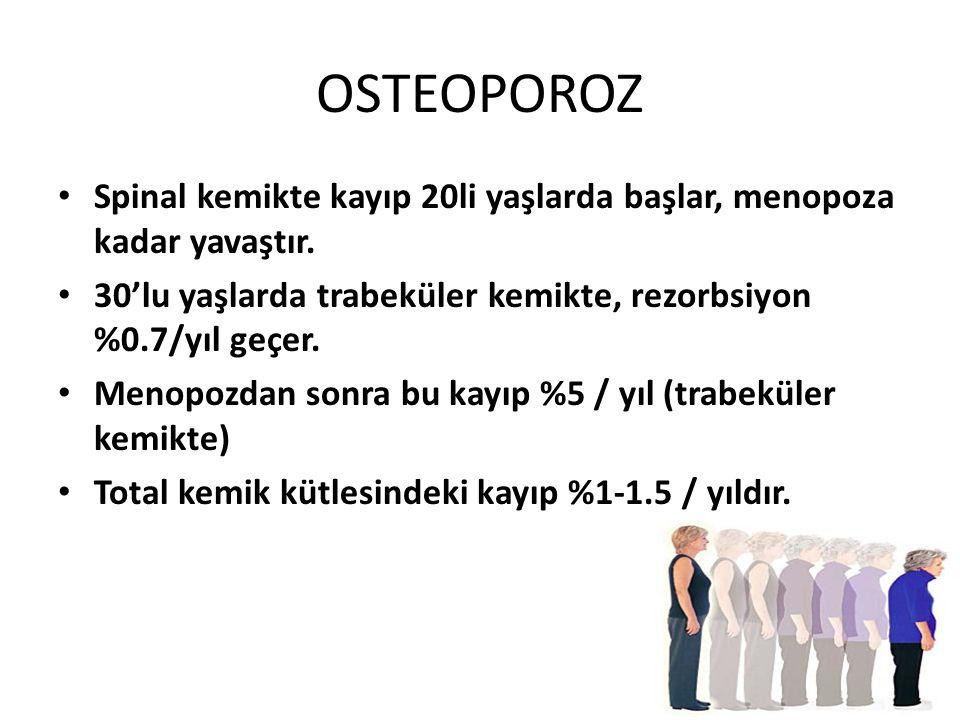 OSTEOPOROZ Spinal kemikte kayıp 20li yaşlarda başlar, menopoza kadar yavaştır.