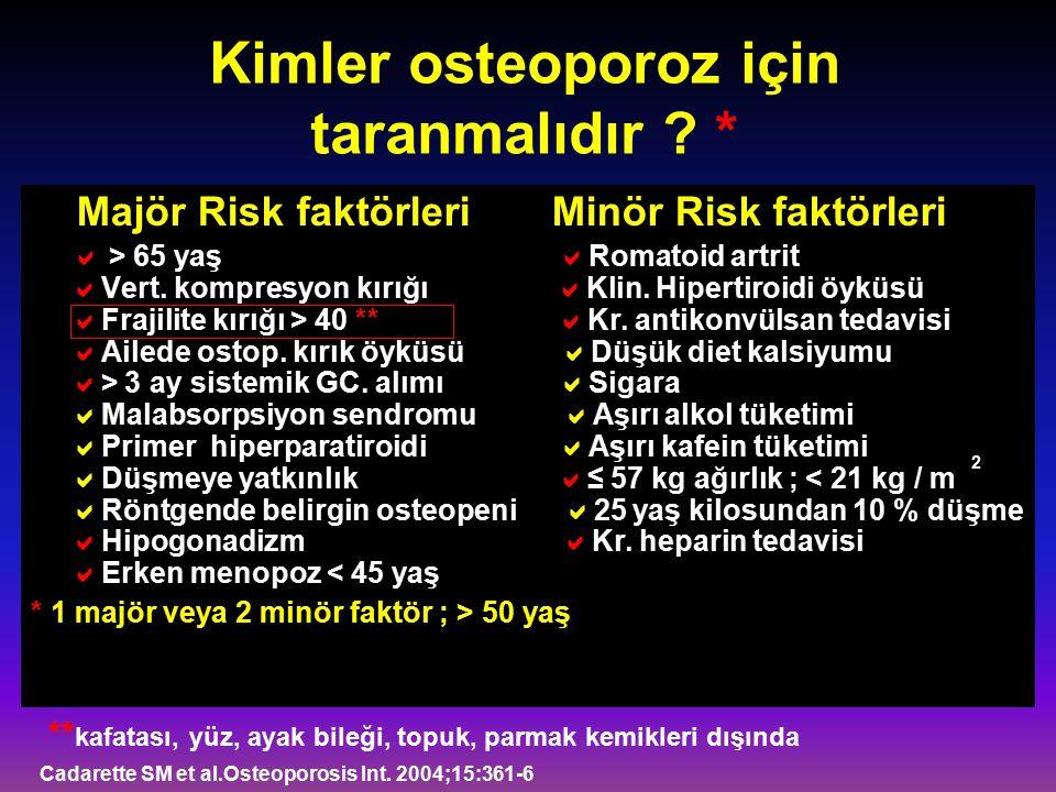 Kimler osteoporoz için taranmalıdır .