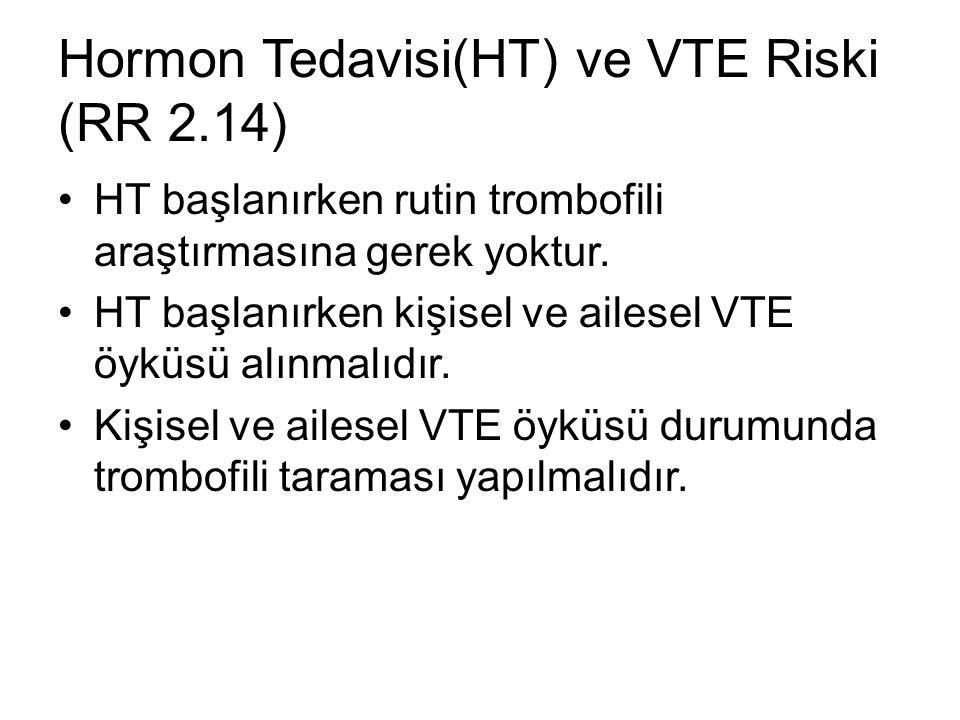 Hormon Tedavisi(HT) ve VTE Riski (RR 2.14) HT başlanırken rutin trombofili araştırmasına gerek yoktur.