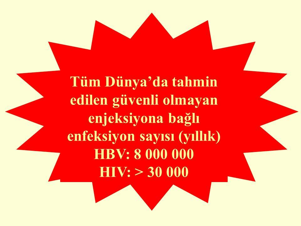 Tüm Dünya'da tahmin edilen güvenli olmayan enjeksiyona bağlı enfeksiyon sayısı (yıllık) HBV: 8 000 000 HIV: > 30 000