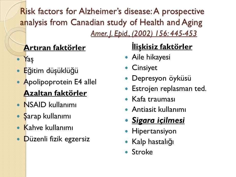 Artıran faktörler Yaş E ğ itim düşüklü ğ ü Apolipoprotein E4 allel Azaltan faktörler NSAID kullanımı Şarap kullanımı Kahve kullanımı Düzenli fizik egzersiz İlişkisiz faktörler Aile hikayesi Cinsiyet Depresyon öyküsü Estrojen replasman ted.