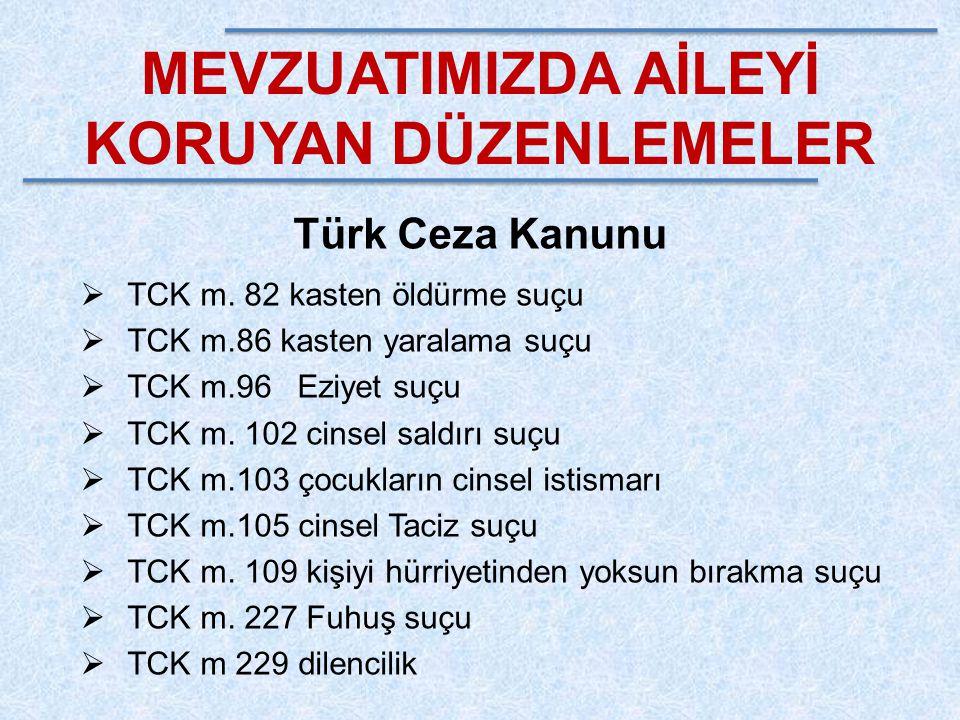 MEVZUATIMIZDA AİLEYİ KORUYAN DÜZENLEMELER Türk Ceza Kanunu  TCK m. 82 kasten öldürme suçu  TCK m.86 kasten yaralama suçu  TCK m.96 Eziyet suçu  TC