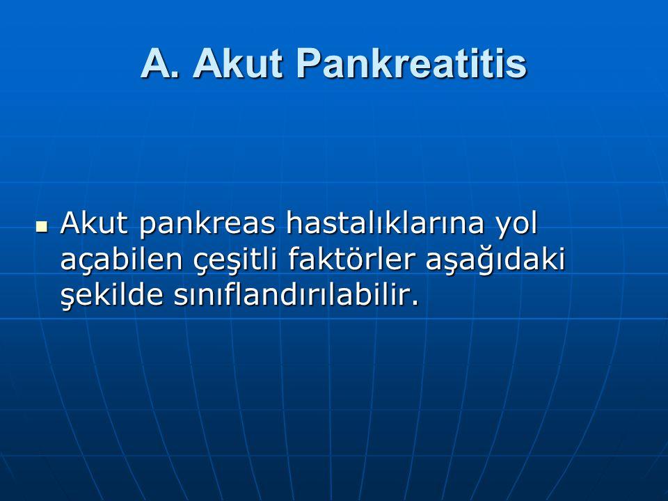 A. Akut Pankreatitis Akut pankreas hastalıklarına yol açabilen çeşitli faktörler aşağıdaki şekilde sınıflandırılabilir. Akut pankreas hastalıklarına y
