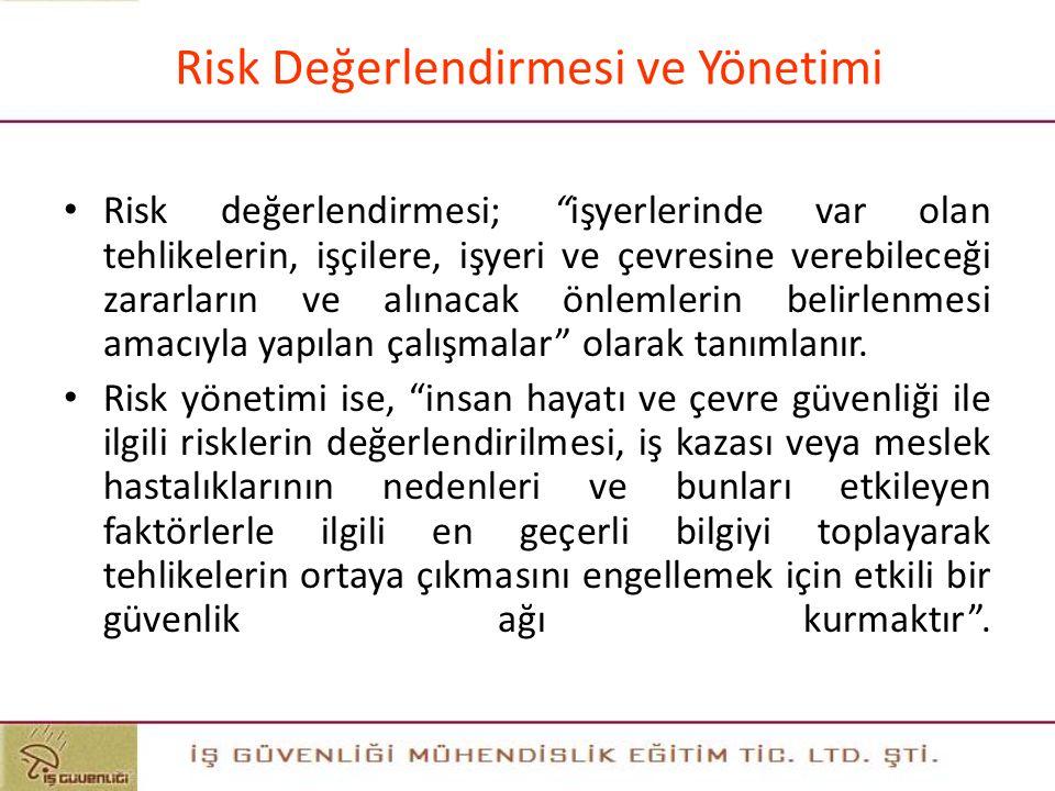 Günümüzde Önleyici İş Sağlığı ve Güvenliği Yaklaşımının Önemli Unsurları Risk Değerlendirmesi ve Yönetimi Tehlike, zarara sebep olabilecek hal ve duru