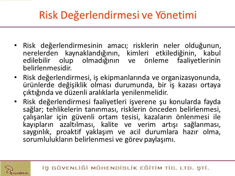 Risk Değerlendirmesi ve Yönetimi Avrupa Birliği (AB) İSG mevzuatı risk yönetimi temelinde şekillendirilmiştir. Yeni İSG mevzuatımızda, Risk ve Risk De