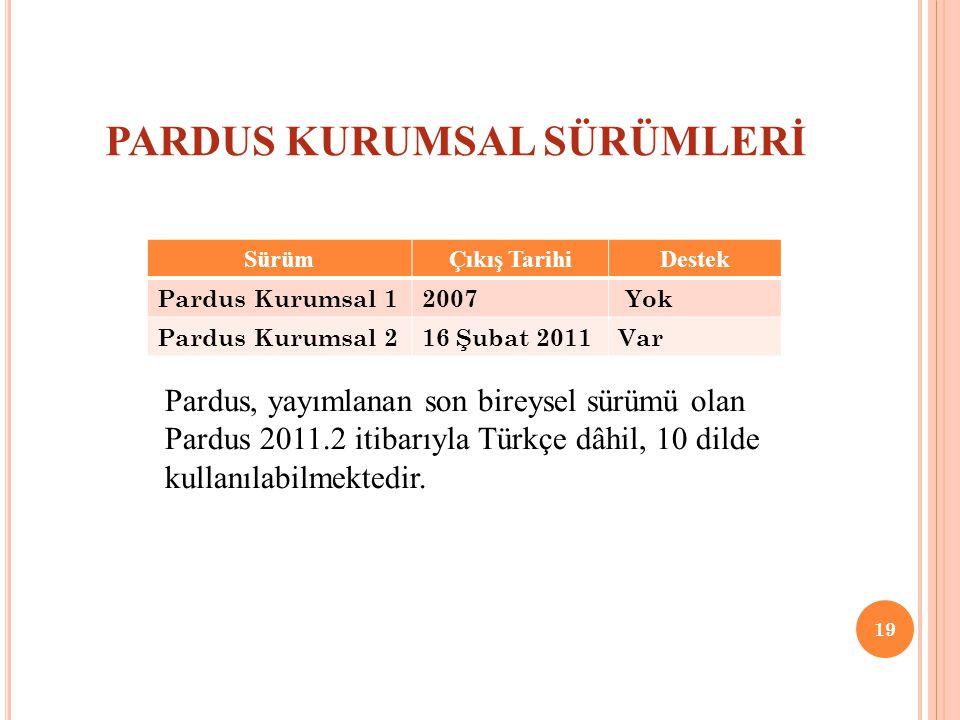 PARDUS KURUMSAL SÜRÜMLERİ SürümÇıkış TarihiDestek Pardus Kurumsal 12007 Yok Pardus Kurumsal 216 Şubat 2011Var Pardus, yayımlanan son bireysel sürümü olan Pardus 2011.2 itibarıyla Türkçe dâhil, 10 dilde kullanılabilmektedir.