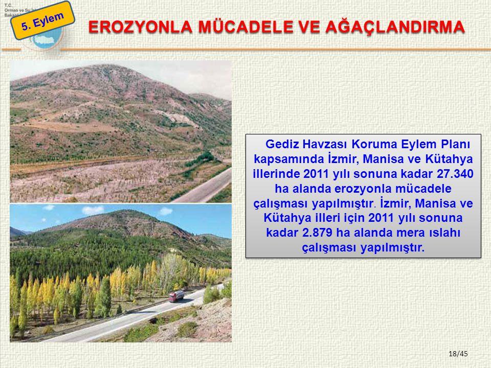 18/45 EROZYONLA MÜCADELE VE AĞAÇLANDIRMA 5. Eylem Gediz Havzası Koruma Eylem Planı kapsamında İzmir, Manisa ve Kütahya illerinde 2011 yılı sonuna kada