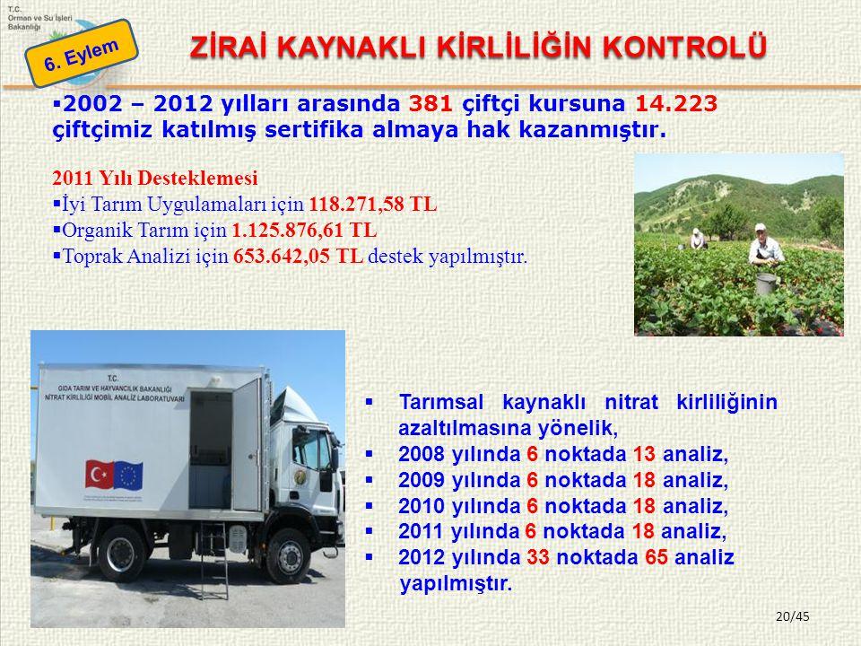 20/45 6. Eylem ZİRAİ KAYNAKLI KİRLİLİĞİN KONTROLÜ 2011 Yılı Desteklemesi  İyi Tarım Uygulamaları için 118.271,58 TL  Organik Tarım için 1.125.876,61