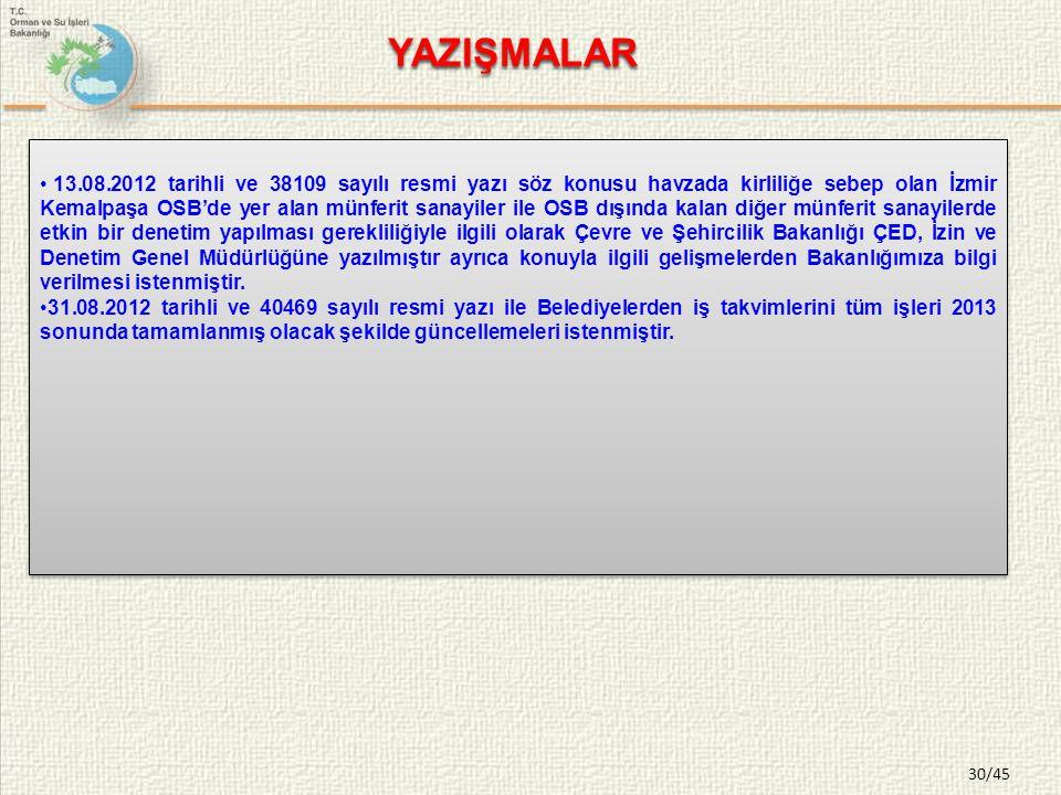 YAZIŞMALAR 30/45 13.08.2012 tarihli ve 38109 sayılı resmi yazı söz konusu havzada kirliliğe sebep olan İzmir Kemalpaşa OSB'de yer alan münferit sanayi