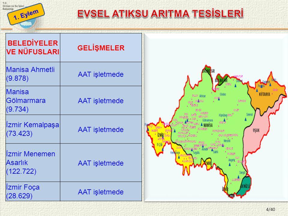 4/40 BELEDİYELER VE NÜFUSLARI GELİŞMELER Manisa Ahmetli (9.878) AAT işletmede Manisa Gölmarmara (9.734) AAT işletmede İzmir Kemalpaşa (73.423) AAT işletmede İzmir Menemen Asarlık (122.722) AAT işletmede İzmir Foça (28.629) AAT işletmede 1.