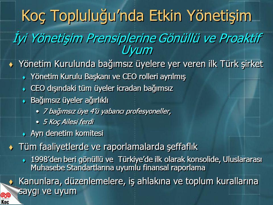 Koç Topluluğu'nda Etkin Yönetişim  Yönetim Kurulunda bağımsız üyelere yer veren ilk Türk şirket  Yönetim Kurulu Başkanı ve CEO rolleri ayrılmış  CEO dışındaki tüm üyeler icradan bağımsız  Bağımsız üyeler ağırlıklı 7 bağımsız üye 4'ü yabancı profesyoneller, 5 Koç Ailesi ferdi  Ayrı denetim komitesi  Tüm faaliyetlerde ve raporlamalarda şeffaflık  1998'den beri gönüllü ve Türkiye'de ilk olarak konsolide, Uluslararası Muhasebe Standartlarına uyumlu finansal raporlama  Kanunlara, düzenlemelere, iş ahlakına ve toplum kurallarına saygı ve uyum  Yönetim Kurulunda bağımsız üyelere yer veren ilk Türk şirket  Yönetim Kurulu Başkanı ve CEO rolleri ayrılmış  CEO dışındaki tüm üyeler icradan bağımsız  Bağımsız üyeler ağırlıklı 7 bağımsız üye 4'ü yabancı profesyoneller, 5 Koç Ailesi ferdi  Ayrı denetim komitesi  Tüm faaliyetlerde ve raporlamalarda şeffaflık  1998'den beri gönüllü ve Türkiye'de ilk olarak konsolide, Uluslararası Muhasebe Standartlarına uyumlu finansal raporlama  Kanunlara, düzenlemelere, iş ahlakına ve toplum kurallarına saygı ve uyum İyi Yönetişim Prensiplerine Gönüllü ve Proaktif Uyum