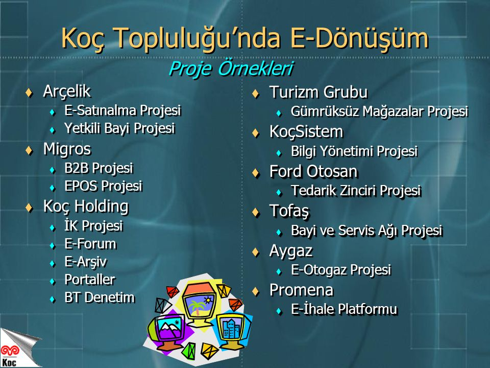 Koç Topluluğu'nda E-Dönüşüm  Arçelik  E-Satınalma Projesi  Yetkili Bayi Projesi  Migros  B2B Projesi  EPOS Projesi  Koç Holding  İK Projesi  E-Forum  E-Arşiv  Portaller  BT Denetim  Turizm Grubu  Gümrüksüz Mağazalar Projesi  KoçSistem  Bilgi Yönetimi Projesi  Ford Otosan  Tedarik Zinciri Projesi  Tofaş  Bayi ve Servis Ağı Projesi  Aygaz  E-Otogaz Projesi  Promena  E-İhale Platformu Proje Örnekleri