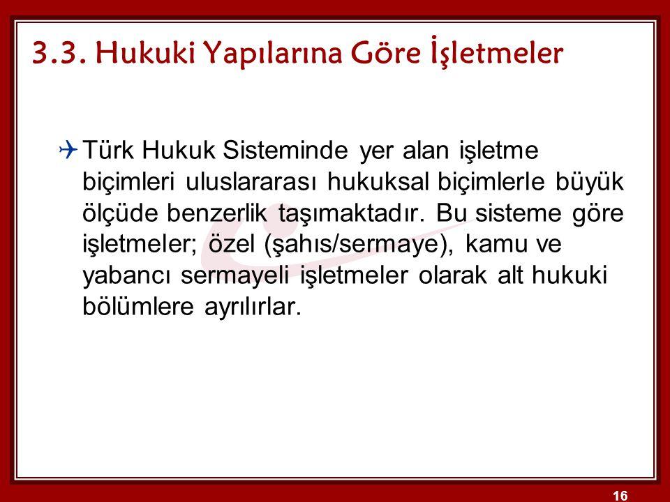 16 3.3. Hukuki Yapılarına Göre İşletmeler  Türk Hukuk Sisteminde yer alan işletme biçimleri uluslararası hukuksal biçimlerle büyük ölçüde benzerlik t