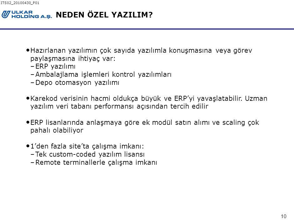 10 ITS02_20100430_P01 NEDEN ÖZEL YAZILIM.