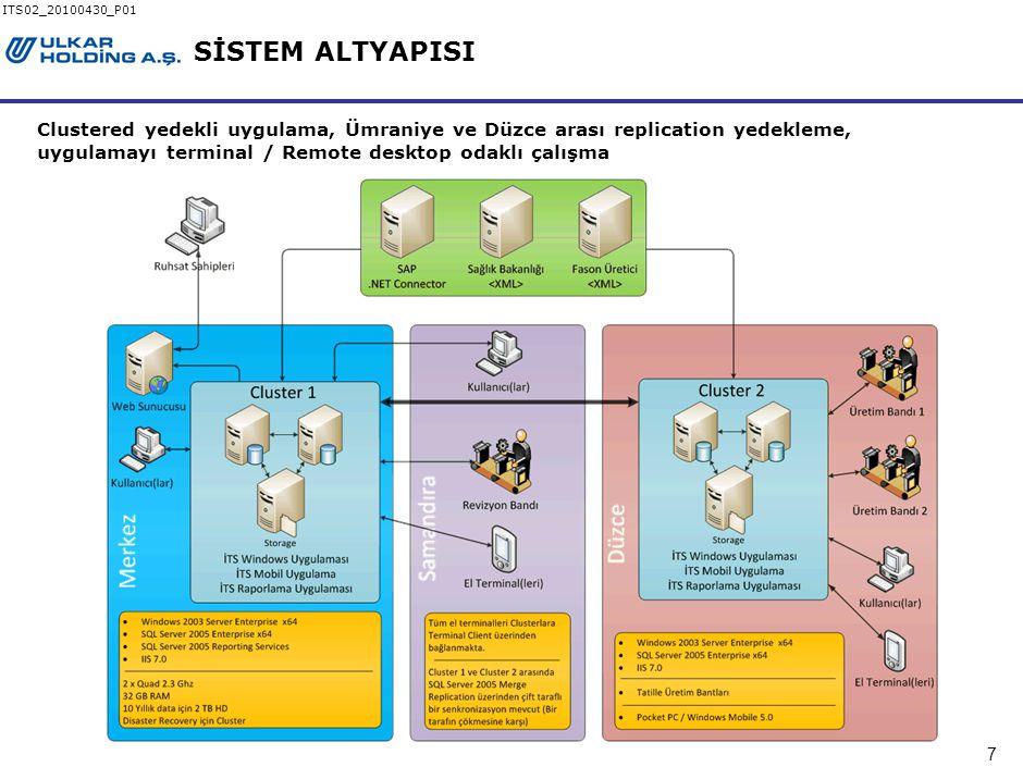SİSTEM ALTYAPISI 7 ITS02_20100430_P01 Clustered yedekli uygulama, Ümraniye ve Düzce arası replication yedekleme, uygulamayı terminal / Remote desktop odaklı çalışma