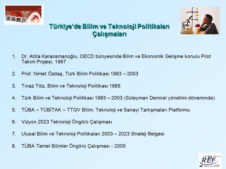 11 Türkiye'de Bilim ve Teknoloji Politikaları Çalışmaları 1.Dr. Atilla Karaosmanoğlu, OECD bünyesinde Bilim ve Ekonomik Gelişme konulu Pilot Takım Pro