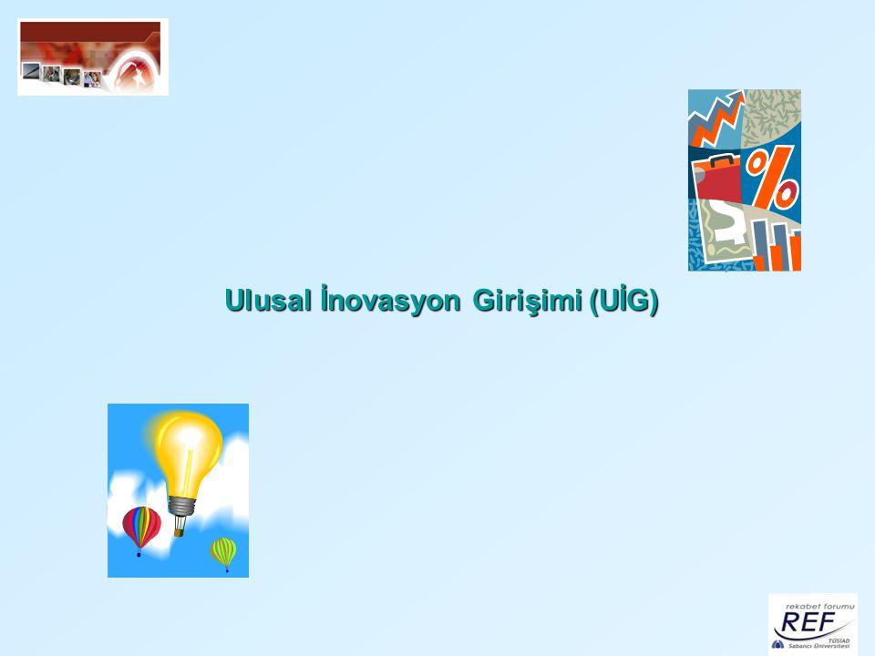 Ulusal İnovasyon Girişimi (UİG)