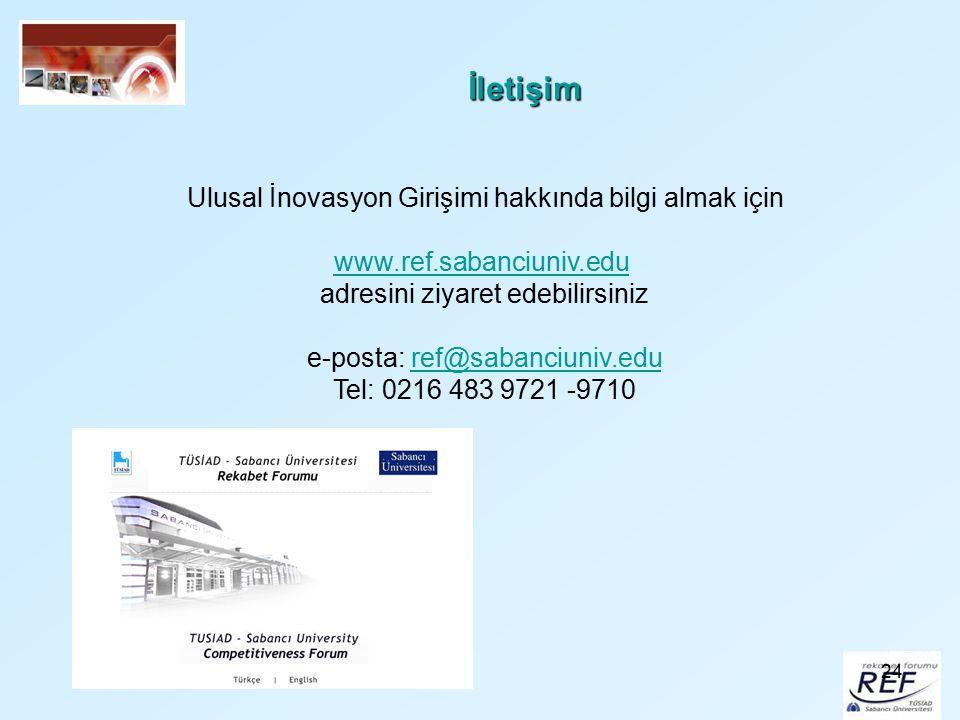 24 İletişim Ulusal İnovasyon Girişimi hakkında bilgi almak için www.ref.sabanciuniv.edu www.ref.sabanciuniv.edu adresini ziyaret edebilirsiniz e-posta