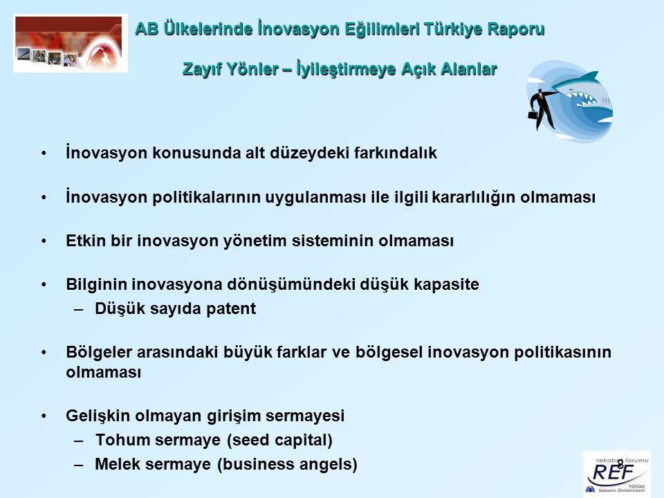 8 AB Ülkelerinde İnovasyon Eğilimleri Türkiye Raporu Zayıf Yönler – İyileştirmeye Açık Alanlar İnovasyon konusunda alt düzeydeki farkındalık İnovasyon