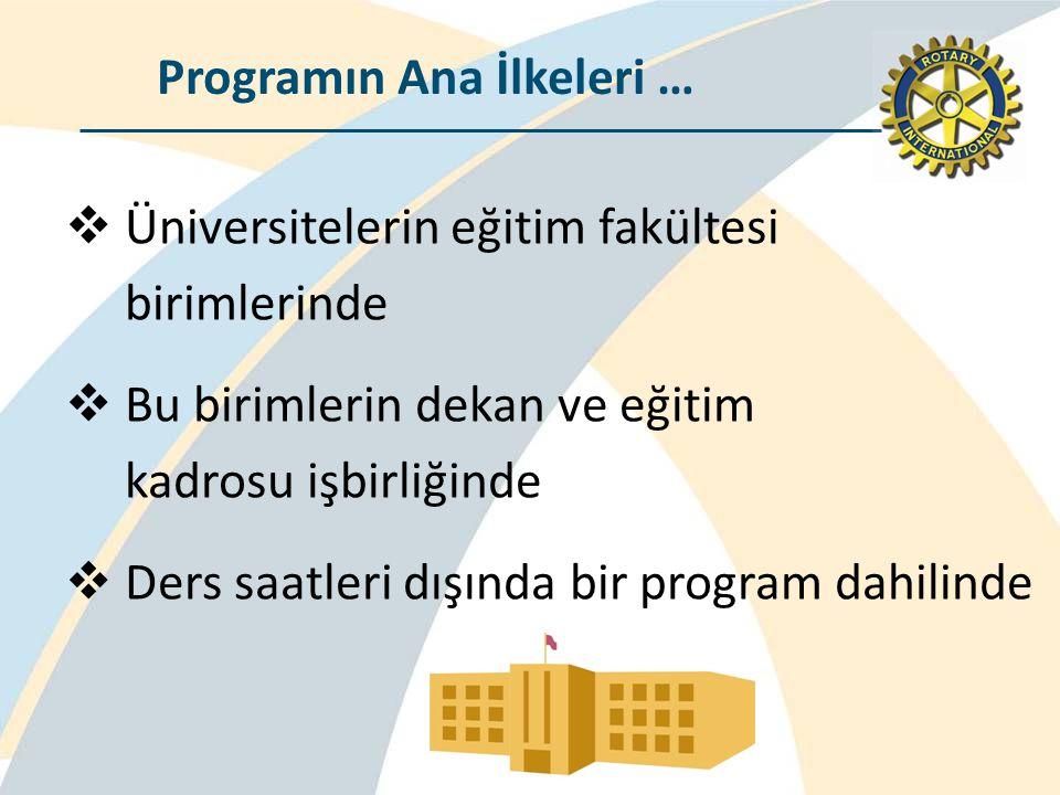 Programın Ana İlkeleri …  Üniversitelerin eğitim fakültesi birimlerinde  Bu birimlerin dekan ve eğitim kadrosu işbirliğinde  Ders saatleri dışında