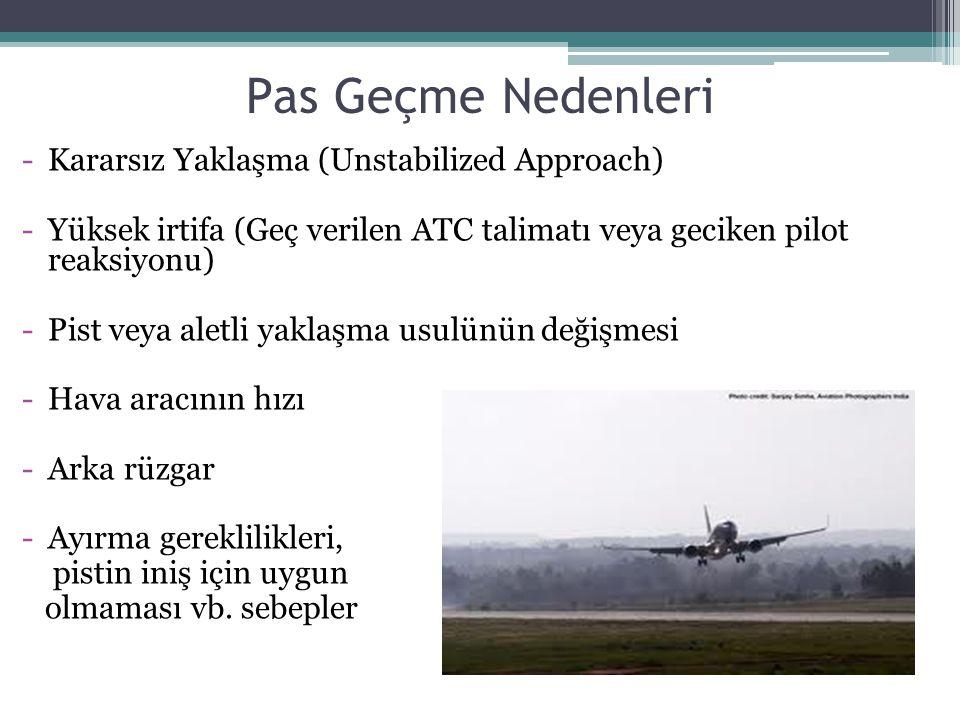 Pas Geçme Nedenleri -Kararsız Yaklaşma (Unstabilized Approach) -Yüksek irtifa (Geç verilen ATC talimatı veya geciken pilot reaksiyonu) -Pist veya alet