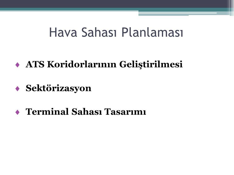 Hava Sahası Planlaması  ATS Koridorlarının Geliştirilmesi  Sektörizasyon  Terminal Sahası Tasarımı