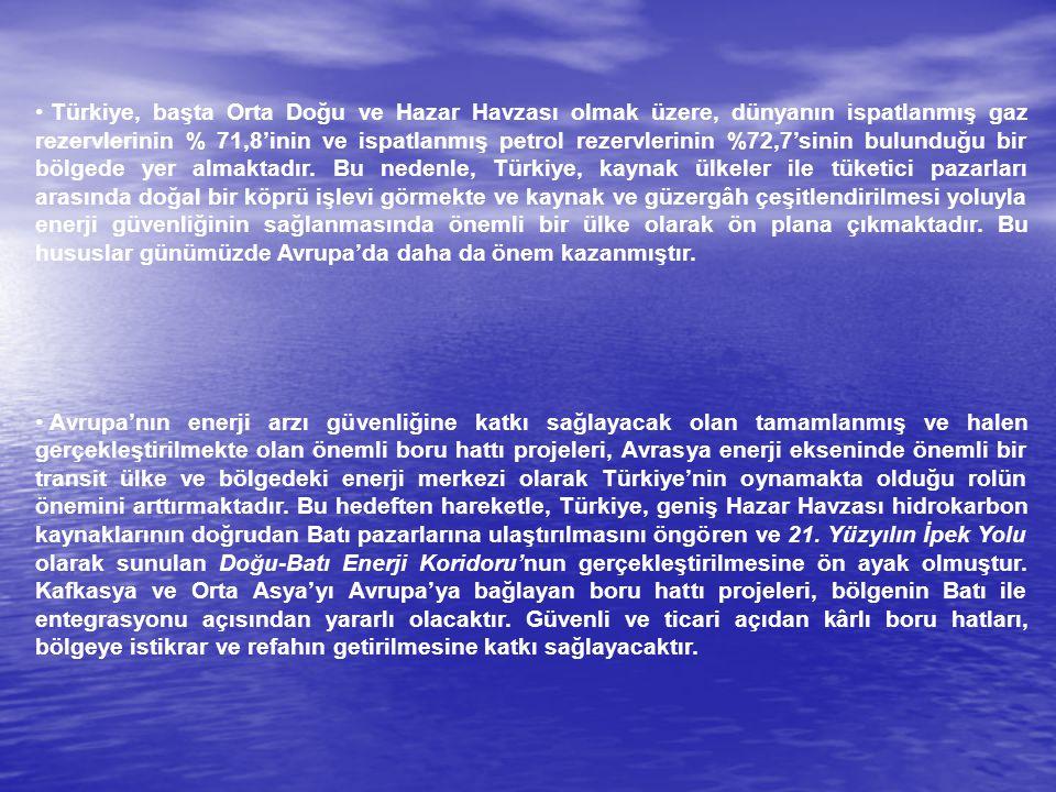 Türkiye, başta Orta Doğu ve Hazar Havzası olmak üzere, dünyanın ispatlanmış gaz rezervlerinin % 71,8'inin ve ispatlanmış petrol rezervlerinin %72,7'si