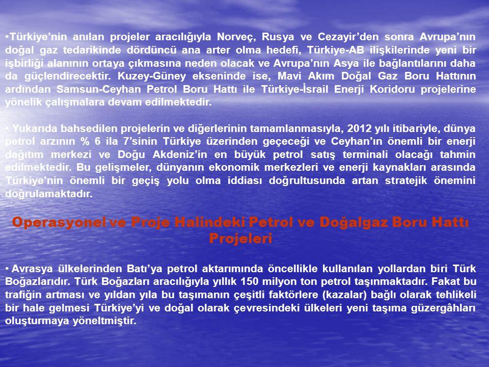 Türkiye'nin anılan projeler aracılığıyla Norveç, Rusya ve Cezayir'den sonra Avrupa'nın doğal gaz tedarikinde dördüncü ana arter olma hedefi, Türkiye-A