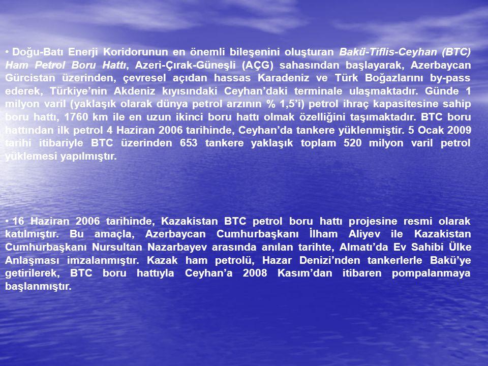Doğu-Batı Enerji Koridorunun en önemli bileşenini oluşturan Bakü-Tiflis-Ceyhan (BTC) Ham Petrol Boru Hattı, Azeri-Çırak-Güneşli (AÇG) sahasından başla