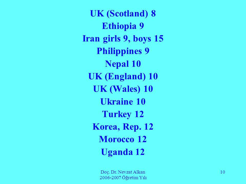 Doç. Dr. Nevzat Alkan 2006-2007 Öğretim Yılı 10 UK (Scotland) 8 Ethiopia 9 Iran girls 9, boys 15 Philippines 9 Nepal 10 UK (England) 10 UK (Wales) 10