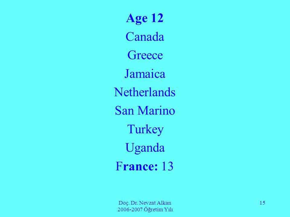 Doç. Dr. Nevzat Alkan 2006-2007 Öğretim Yılı 15 Age 12 Canada Greece Jamaica Netherlands San Marino Turkey Uganda France: 13