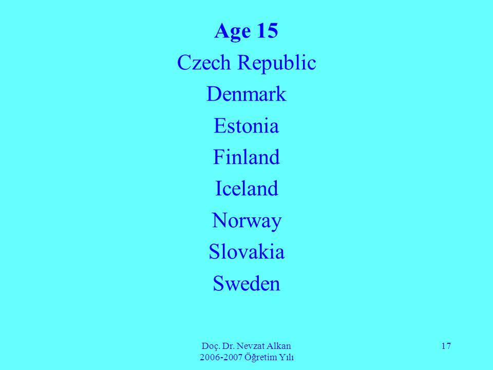 Doç. Dr. Nevzat Alkan 2006-2007 Öğretim Yılı 17 Age 15 Czech Republic Denmark Estonia Finland Iceland Norway Slovakia Sweden