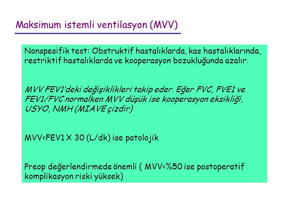 Maksimum istemli ventilasyon (MVV) Nonspesifik test: Obstruktif hastalıklarda, kas hastalıklarında, restriktif hastalıklarda ve kooperasyon bozukluğun