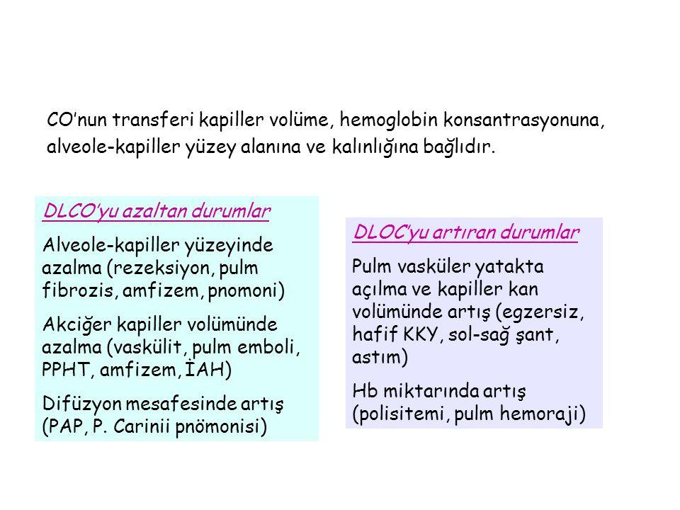 CO'nun transferi kapiller volüme, hemoglobin konsantrasyonuna, alveole-kapiller yüzey alanına ve kalınlığına bağlıdır. DLCO'yu azaltan durumlar Alveol