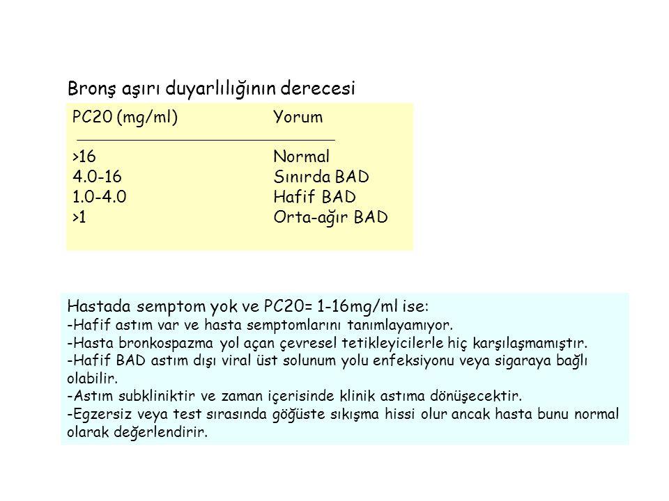 PC20 (mg/ml)Yorum >16Normal 4.0-16Sınırda BAD 1.0-4.0Hafif BAD >1Orta-ağır BAD Hastada semptom yok ve PC20= 1-16mg/ml ise: -Hafif astım var ve hasta s