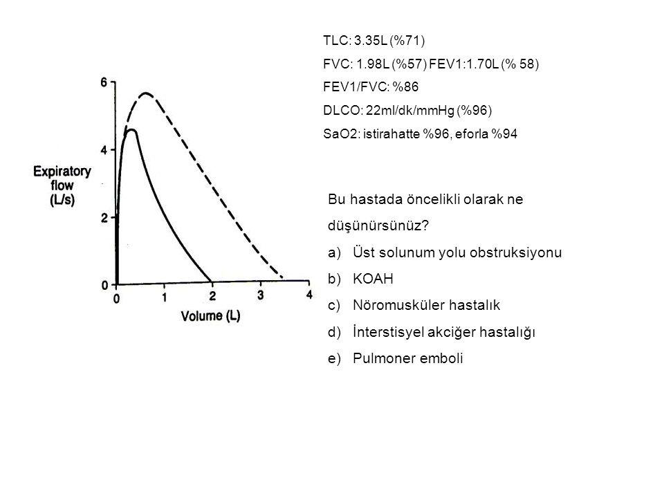 TLC: 3.35L (%71) FVC: 1.98L (%57) FEV1:1.70L (% 58) FEV1/FVC: %86 DLCO: 22ml/dk/mmHg (%96) SaO2: istirahatte %96, eforla %94 Bu hastada öncelikli olar