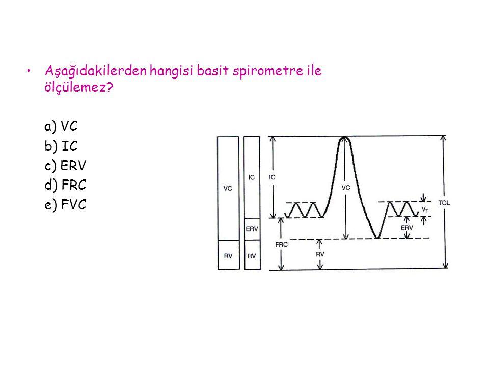 Aşağıdakilerden hangisi basit spirometre ile ölçülemez? a) VC b) IC c) ERV d) FRC e) FVC