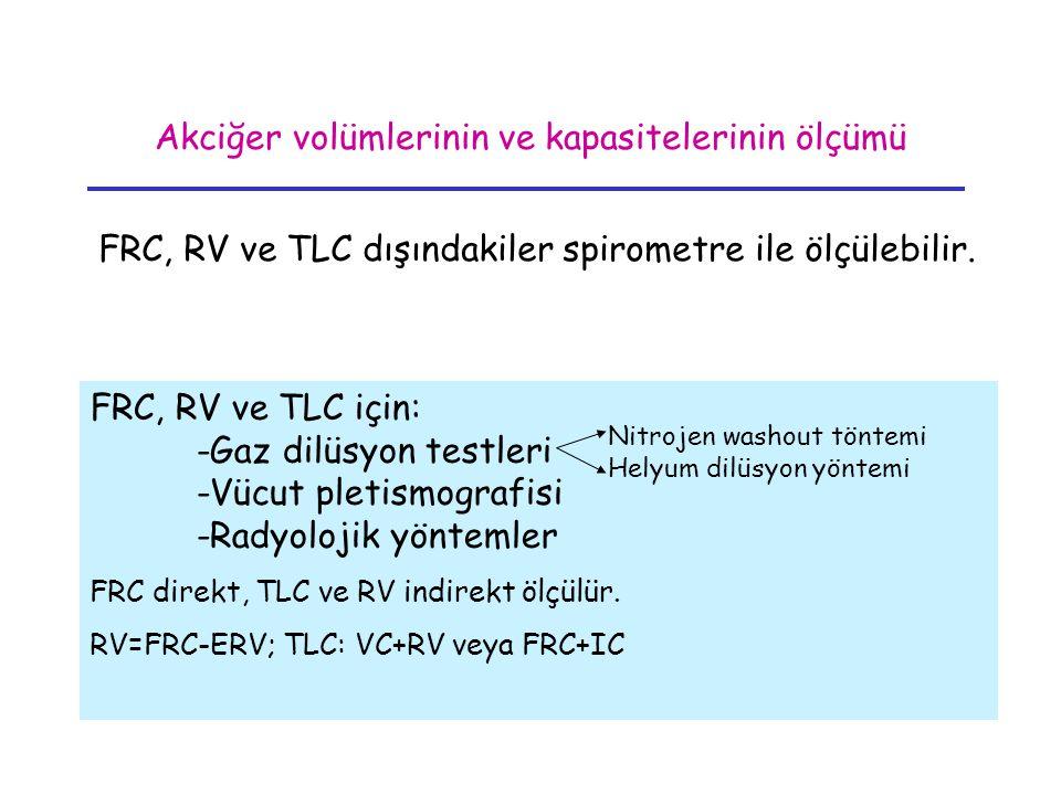 Akciğer volümlerinin ve kapasitelerinin ölçümü FRC, RV ve TLC dışındakiler spirometre ile ölçülebilir. FRC, RV ve TLC için: -Gaz dilüsyon testleri -Vü