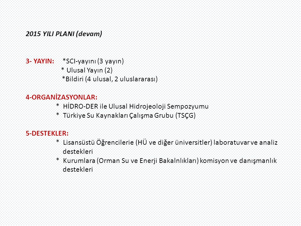2015 YILI PLANI (devam) 3- YAYIN: *SCI-yayını (3 yayın) * Ulusal Yayın (2) *Bildiri (4 ulusal, 2 uluslararası) 4-ORGANİZASYONLAR: * HİDRO-DER ile Ulusal Hidrojeoloji Sempozyumu * Türkiye Su Kaynakları Çalışma Grubu (TSÇG) 5-DESTEKLER: * Lisansüstü Öğrencilerie (HÜ ve diğer üniversitler) laboratuvar ve analiz destekleri * Kurumlara (Orman Su ve Enerji Bakalnlıkları) komisyon ve danışmanlık destekleri