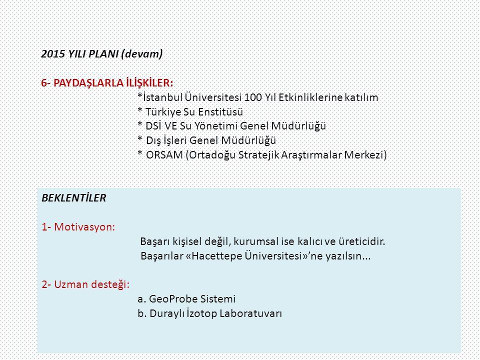 2015 YILI PLANI (devam) 6- PAYDAŞLARLA İLİŞKİLER: *İstanbul Üniversitesi 100 Yıl Etkinliklerine katılım * Türkiye Su Enstitüsü * DSİ VE Su Yönetimi Ge