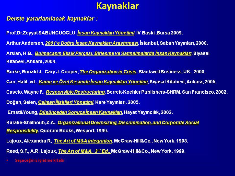 Kaynaklar Derste yararlanılacak kaynaklar : Prof.Dr.Zeyyat SABUNCUOGLU, İnsan Kaynakları Yönetimi, IV Baski,Bursa 2009. Arthur Andersen, 2001'e Doğru
