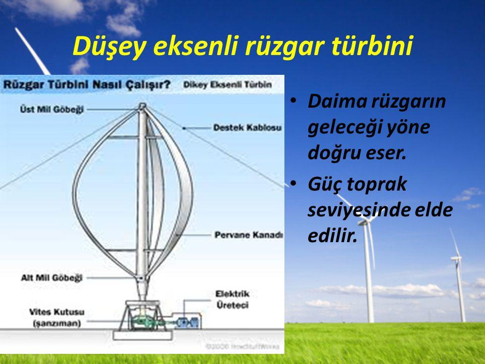 Düşey eksenli rüzgar türbini Daima rüzgarın geleceği yöne doğru eser.