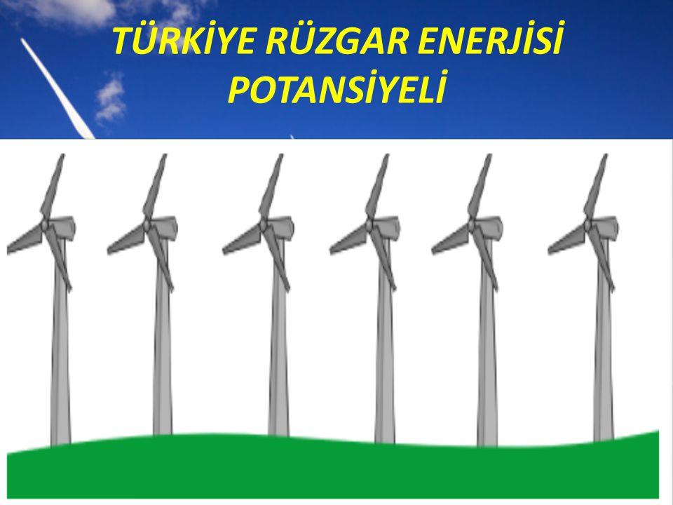 TÜRKİYE RÜZGAR ENERJİSİ POTANSİYELİ