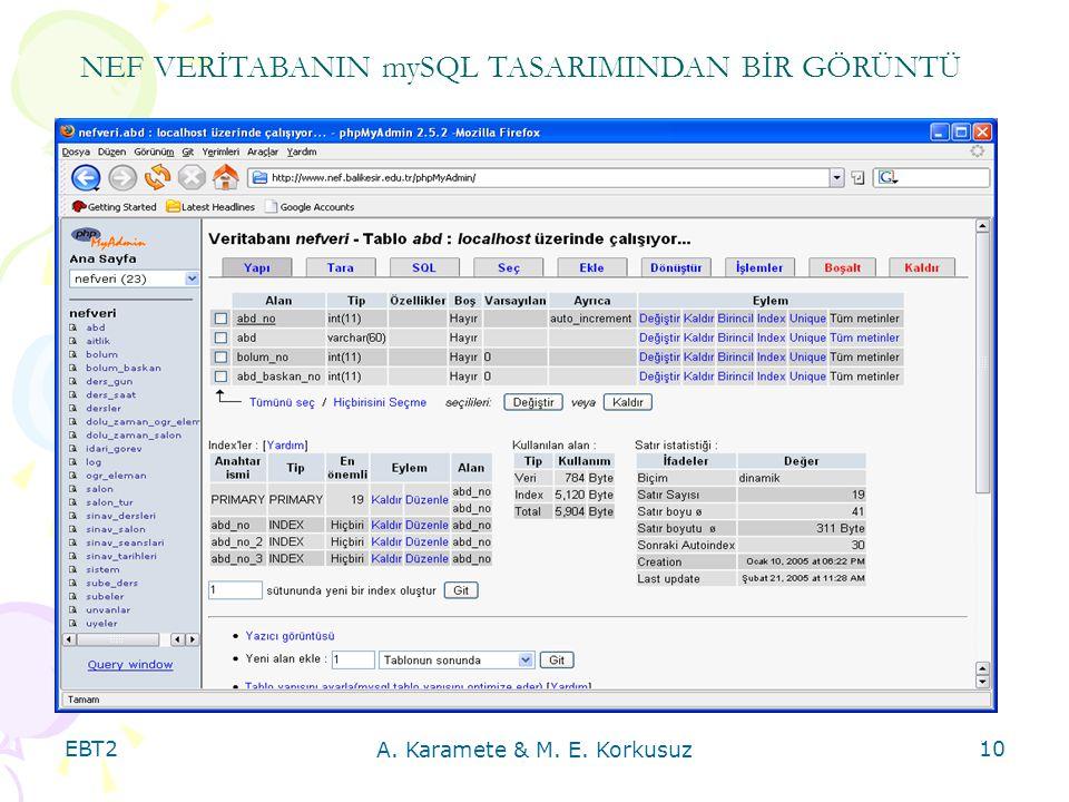 EBT2 A. Karamete & M. E. Korkusuz 10 NEF VERİTABANIN mySQL TASARIMINDAN BİR GÖRÜNTÜ