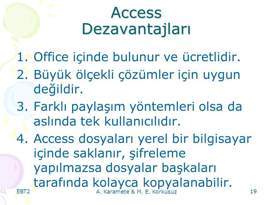 EBT2 A. Karamete & M. E. Korkusuz 19 1.Office içinde bulunur ve ücretlidir. 2.Büyük ölçekli çözümler için uygun değildir. 3.Farklı paylaşım yöntemleri