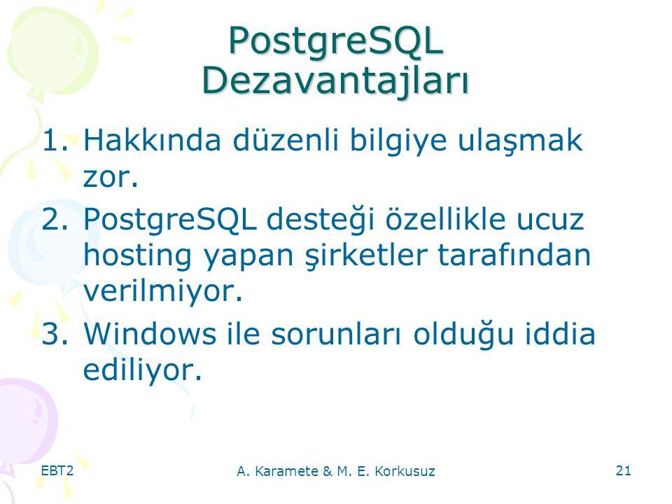 EBT2 A. Karamete & M. E. Korkusuz 21 PostgreSQL Dezavantajları 1.Hakkında düzenli bilgiye ulaşmak zor. 2.PostgreSQL desteği özellikle ucuz hosting yap