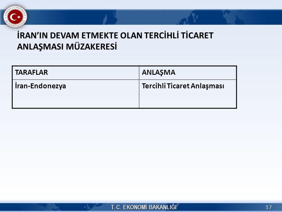 T. C. EKONOMİ BAKANLIĞI 17 İRAN'IN DEVAM ETMEKTE OLAN TERCİHLİ TİCARET ANLAŞMASI MÜZAKERESİ TARAFLARANLAŞMA İran-EndonezyaTercihli Ticaret Anlaşması