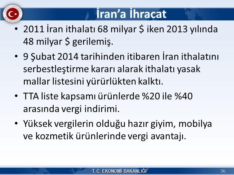 2011 İran ithalatı 68 milyar $ iken 2013 yılında 48 milyar $ gerilemiş. 9 Şubat 2014 tarihinden itibaren İran ithalatını serbestleştirme kararı alarak