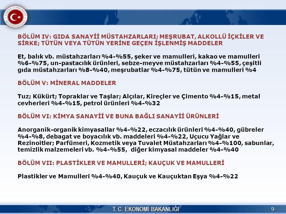 T. C. EKONOMİ BAKANLIĞI 9 BÖLÜM IV: GIDA SANAYİİ MÜSTAHZARLARI; MEŞRUBAT, ALKOLLÜ İÇKİLER VE SİRKE; TÜTÜN VEYA TÜTÜN YERİNE GEÇEN İŞLENMİŞ MADDELER Et