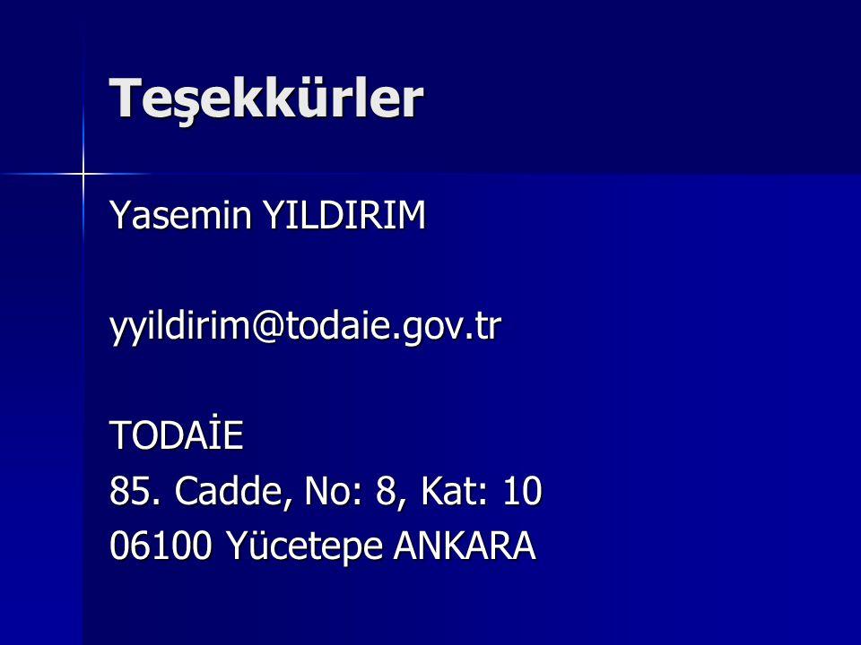 Makale Yazarlarının Unvanlarına Göre Dağılımı: 1993-2007 Yazar UnvanıSayı Yrd.
